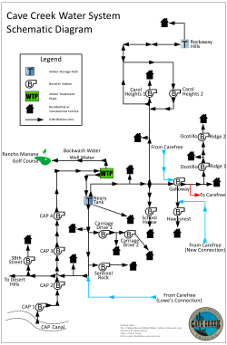 Water System Schematic 11x17 for web.png