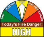 fire danger high graphic