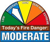 moderate fire danger graphic