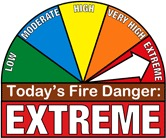 fire danger extreme graphic